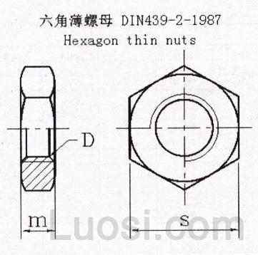 DIN  439-2-1987 六角薄螺母