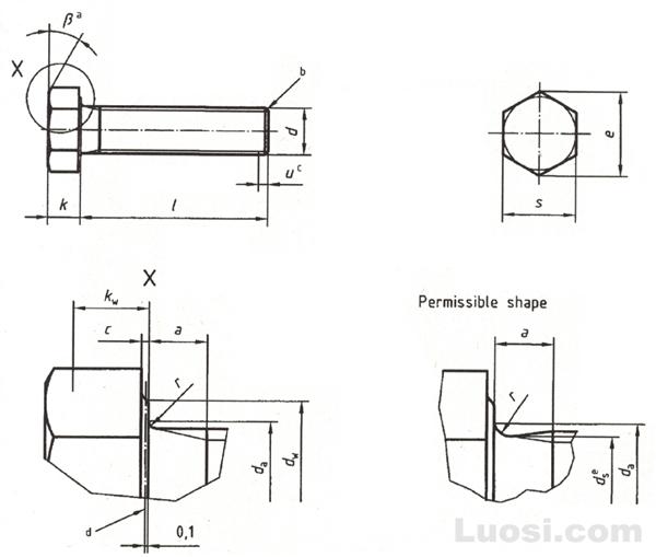DIN EN ISO 8676 六角头螺栓—细牙—全螺纹—产品等级A和B级