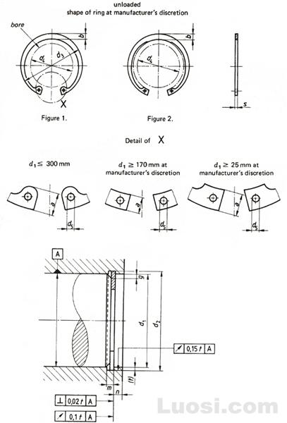 DIN 472 孔用挡圈—标准型和重型