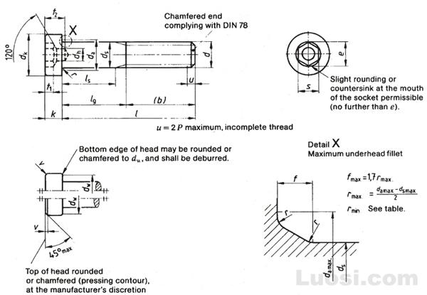 DIN 6912 薄圆柱头内六角螺钉