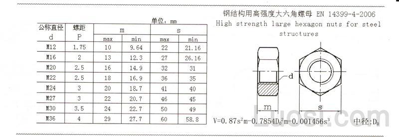 钢结构用高强度大六角螺母-标准