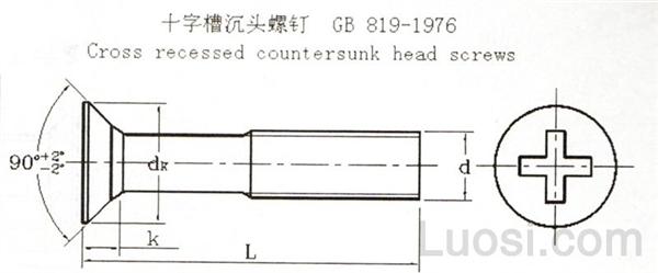 GB  819-1976 十字槽沉头螺钉
