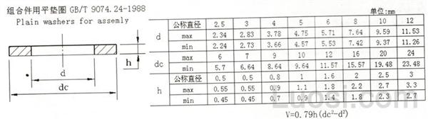 GB /T 9074.24-1988 组合用平垫