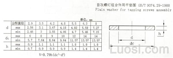 GB /T 9074.29-1988 自攻螺钉组合件用平垫圈