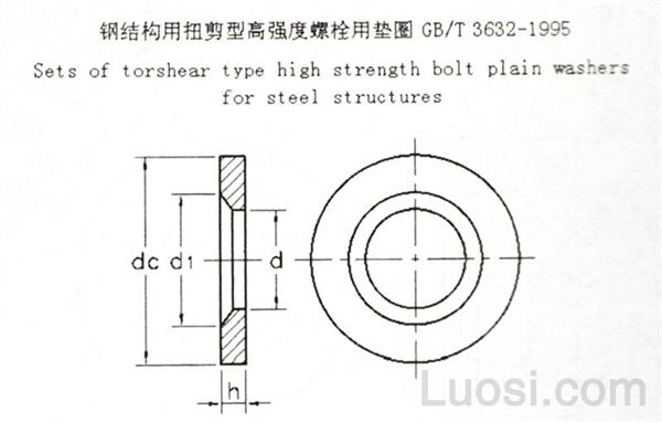 GB /T 3632-1995 钢结构用扭剪型高强度平垫