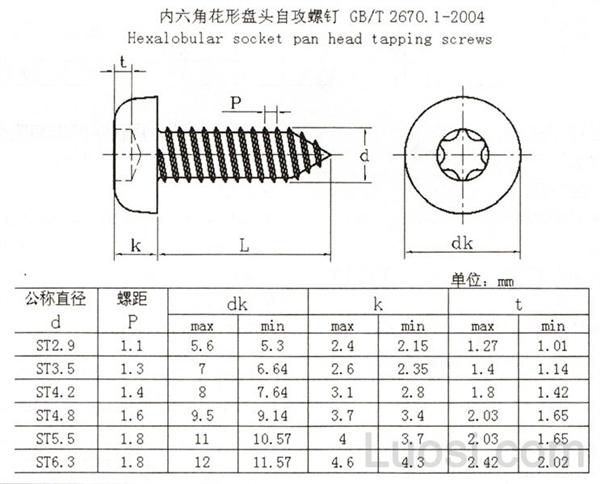 GB /T 2670.1-2004 内六角花形盘头自攻螺钉