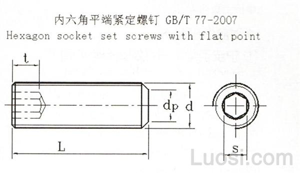 GB /T 77-2007 内六角平端紧定螺钉