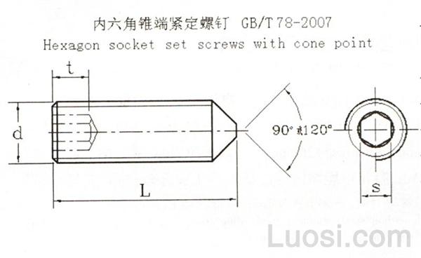 GB /T 78-2007 内六角锥端紧定螺钉