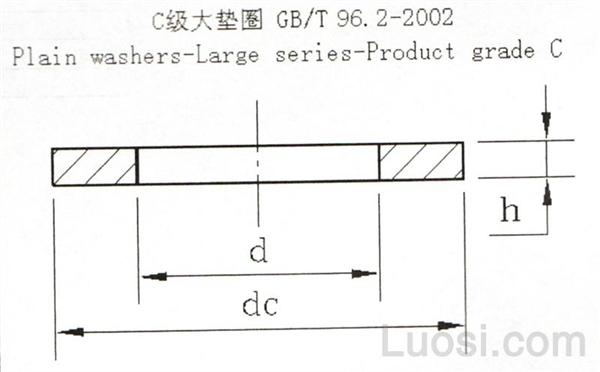 GB /T 96.2-2000 C级大平垫