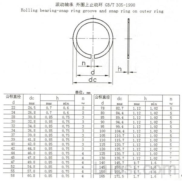 GB /T 305-1998 滚动轴承 外圈上止动环