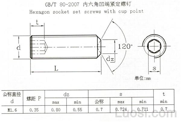GB /T 80-2007 内六角凹端紧定螺钉