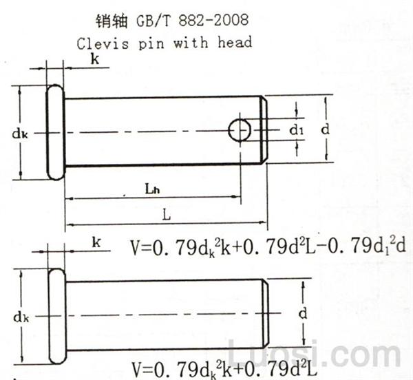 GB /T 882-2008 销轴