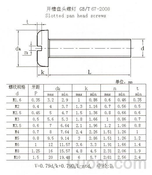 GB /T 67-2008 开槽盘头螺钉