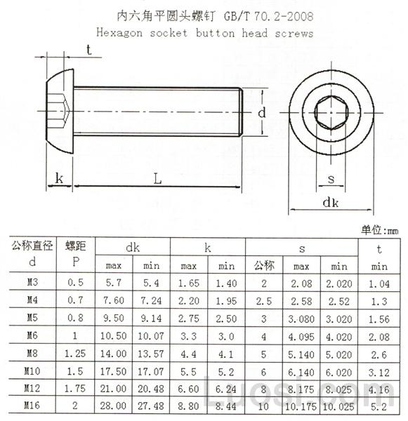 GB /T 70.2-2008 内六角平圆头螺钉