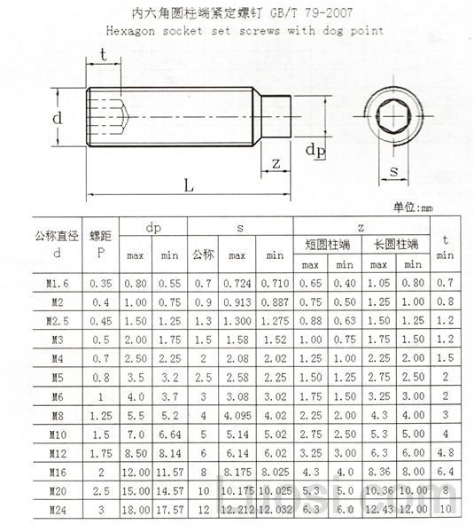 GB /T 79-2007 内六角圆柱端紧定螺钉