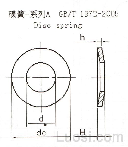 GB /T 1972-2005 A系列碟簧
