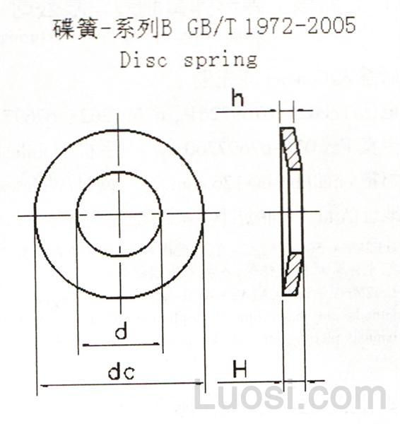 GB /T 1972-2005 B系列碟簧