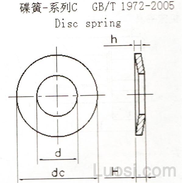 GB /T 1972-2005 C系列碟簧