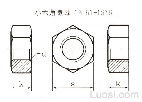 GB  51-1976 小六角螺母