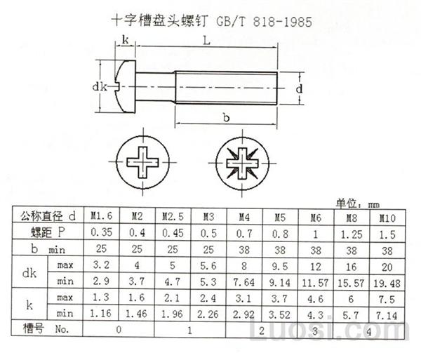 GB /T 818-1985 十字槽盘头螺钉