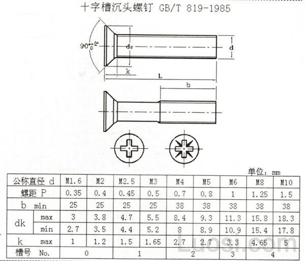 GB /T 819-1985 十字槽沉头螺钉