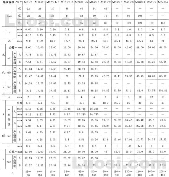 GB/T 5785-2000 六角头螺栓 细牙