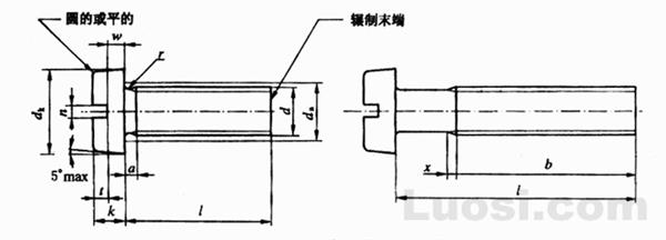 GB/T 65-2000 开槽圆柱头螺钉