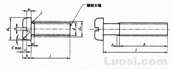 GB/T 67-2000 开槽盘头螺钉