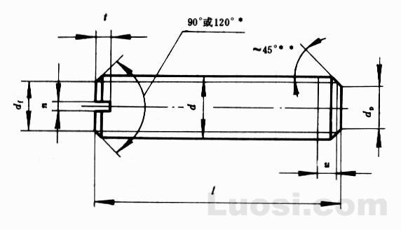 GB/T 73-85 开槽平端紧定螺钉