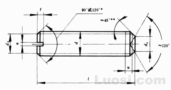 GB/T 74-85 开槽凹端紧定螺钉
