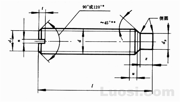 GB/T 75-85 开槽长圆柱端紧定螺钉