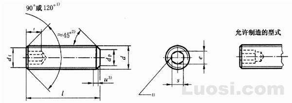 GB/T 77-2000 内六角平端紧定螺钉