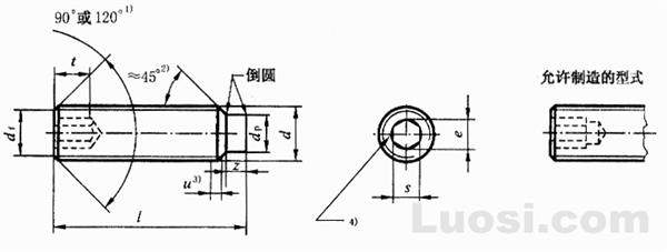 GB/T 79-2000 内六角圆柱端紧定螺钉