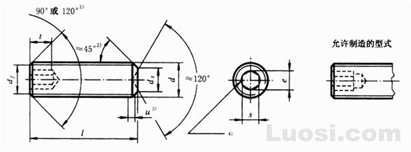 GB/T 80-2000 内六角凹端紧定螺钉