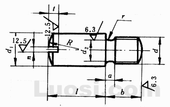 GB/T 831-88 开槽无头轴位螺钉