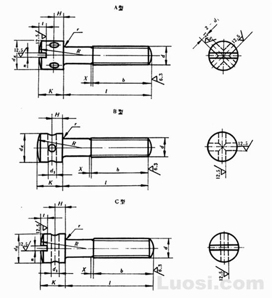 GB/T 832-88 开槽带孔球面圆柱头螺钉