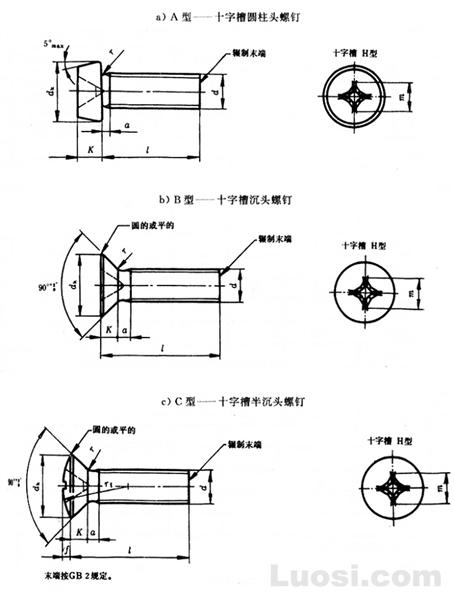 GB/T 13806.1-92 精密机械用紧固件十字槽螺钉