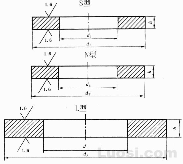 GB/T 97.4-2002 平垫圈 用于螺钉和垫圈组合件