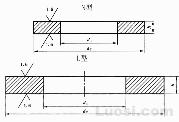 GB/T 97.5-2002 平垫圈 用于自攻螺钉和垫圈组合件
