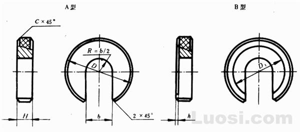 GB/T 851-88 开口垫圈