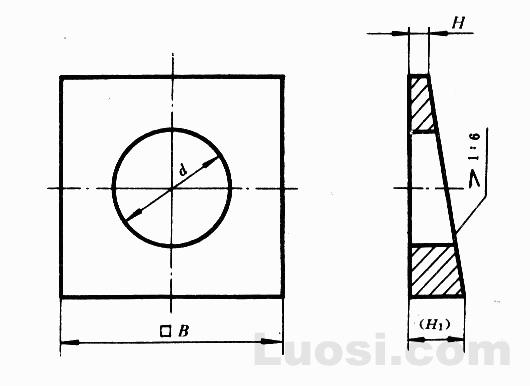 GB/T 852-88 工字钢用方斜垫圈