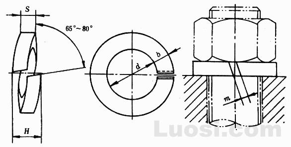 GB/T 859-87 轻型弹簧垫圈