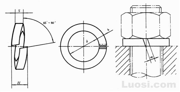 GB/T 7244-87 重型弹簧垫圈