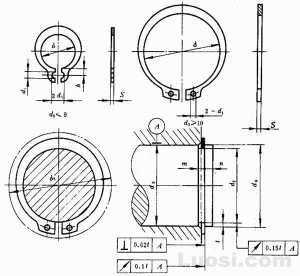 GB/T 894.1-86 轴用弹性挡圈-A型