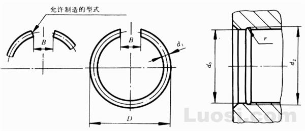 GB/T 895.1-86 孔用钢丝挡圈