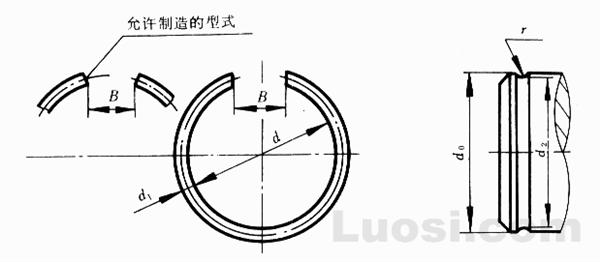 GB/T 895.2-86 轴用钢丝挡圈
