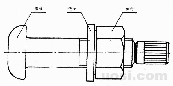 GB/T 3632-1995 钢结构用扭剪型高强度螺栓连接副