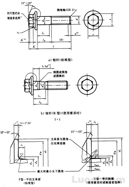 GB/T 16674-1996 六角法兰面螺栓 小系列