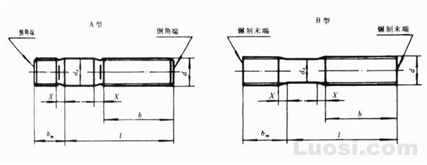 GB/T 897-88 双头螺柱 bm=1d