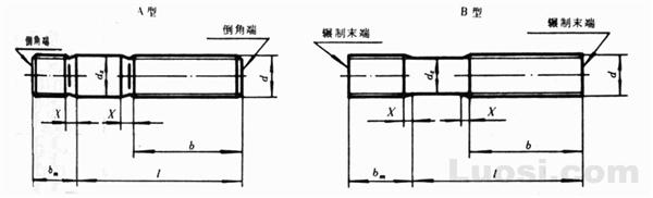 GB/T 898-88 双头螺柱 bm=1.25d